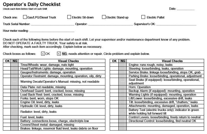 daily checklist