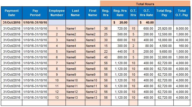 6  payroll template