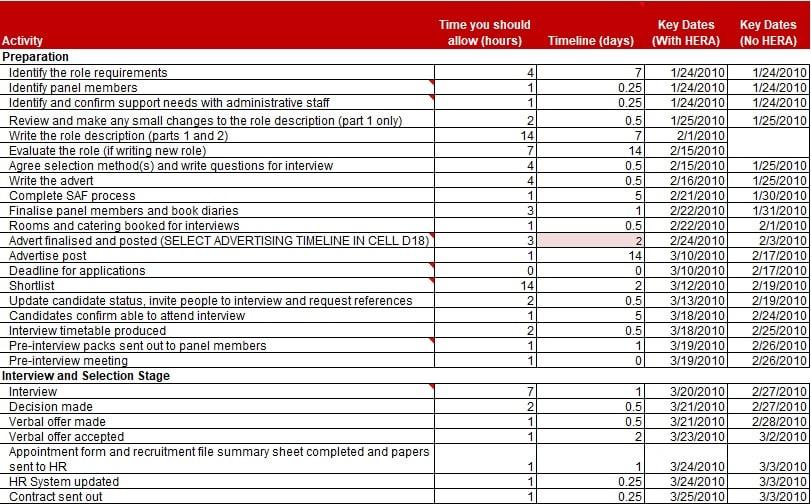 recruitment tracking spreadsheet