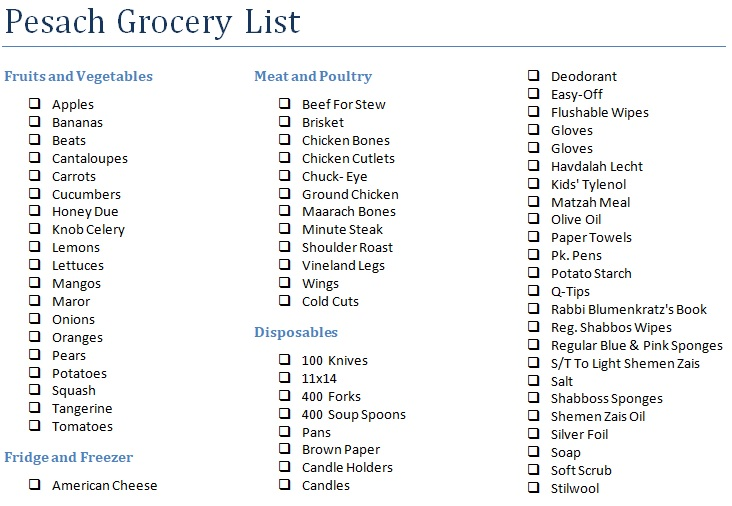 customizable grocery list