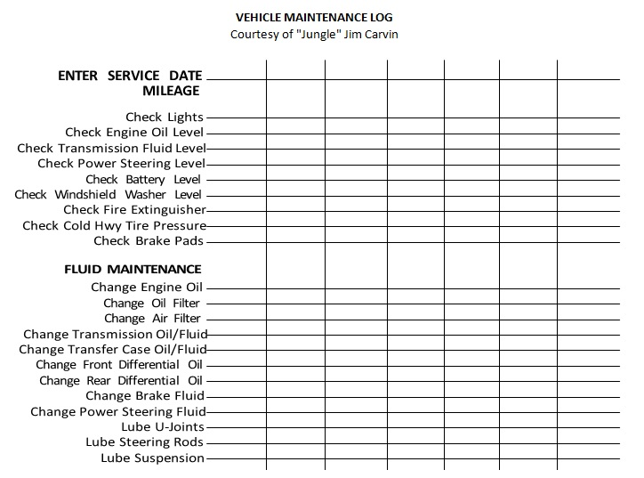 vehicle maintenance log template word