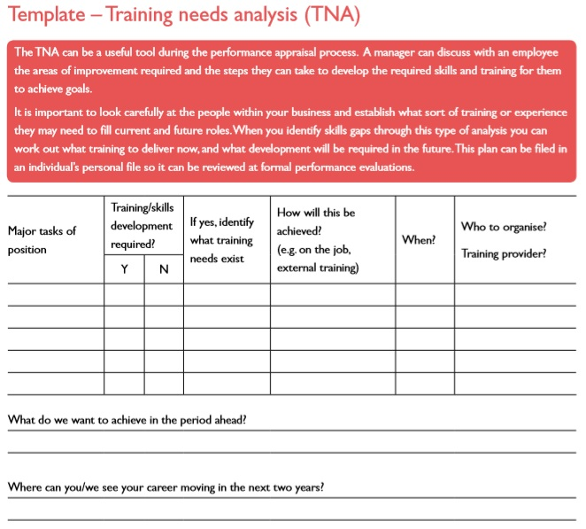 training needs analysis form