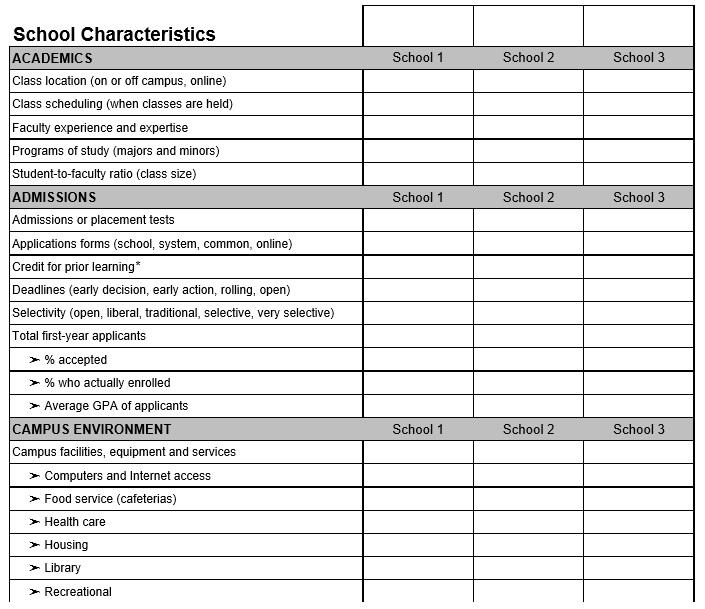 college comparison work chart template