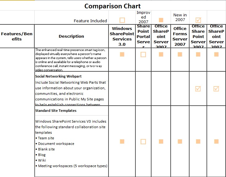 comparison chart in excel template