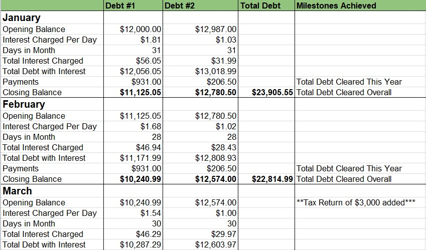 debt snowball excel template