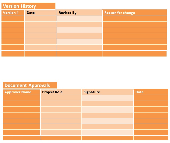 employee training plan template word