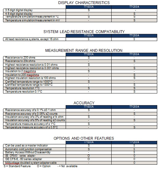 free comparison chart template word