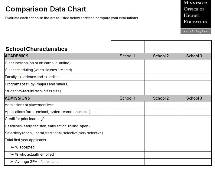 product comparison chart template