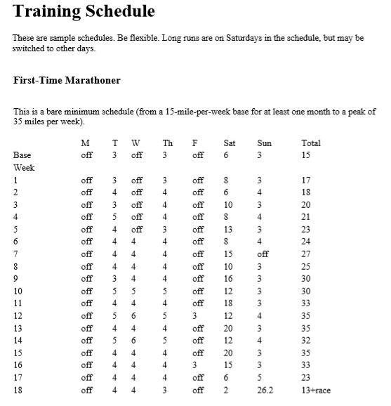 sample training plan template