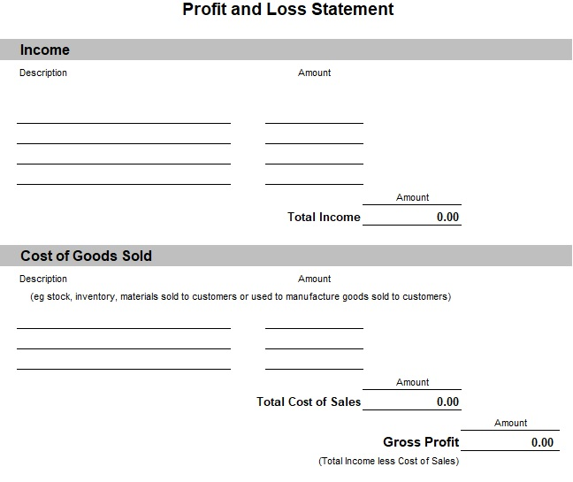 printable profit and loss statement