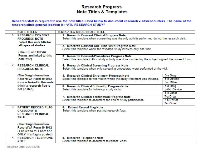 research progress note template