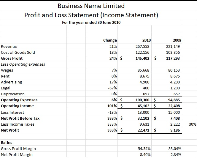 simple profit and loss spreadsheet