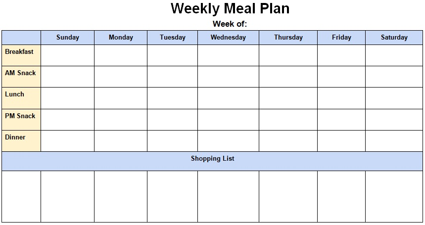 blank meal planning template
