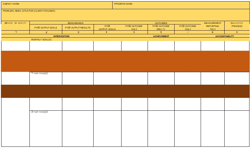 blank multi-year logic model template
