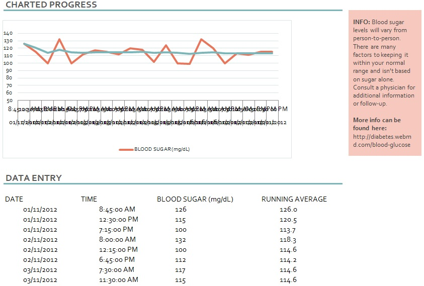 blood sugar tracking log template