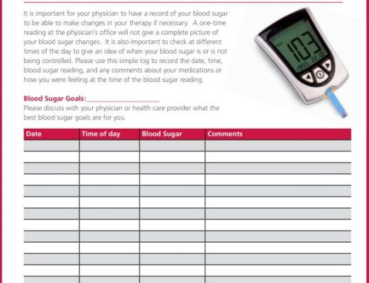 daily blood sugar log template