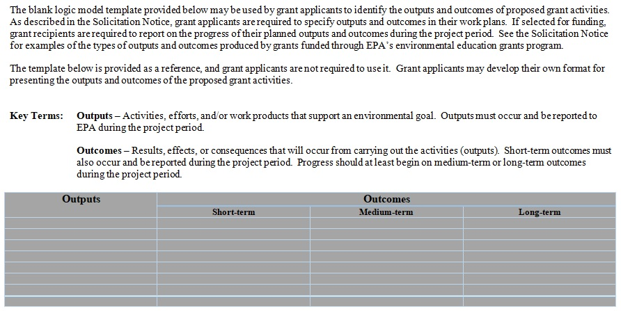program logic model template word