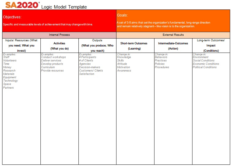 logic model template for nonprofit