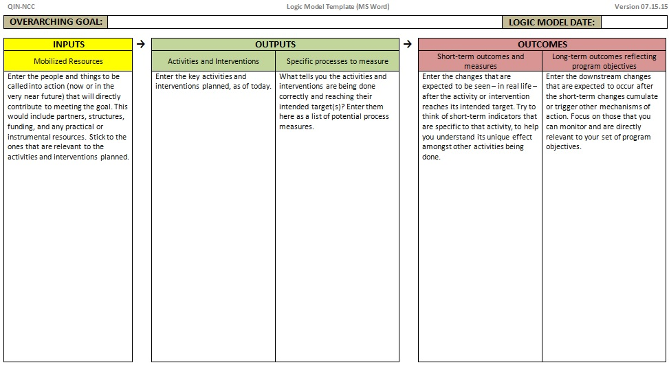 best logic model template