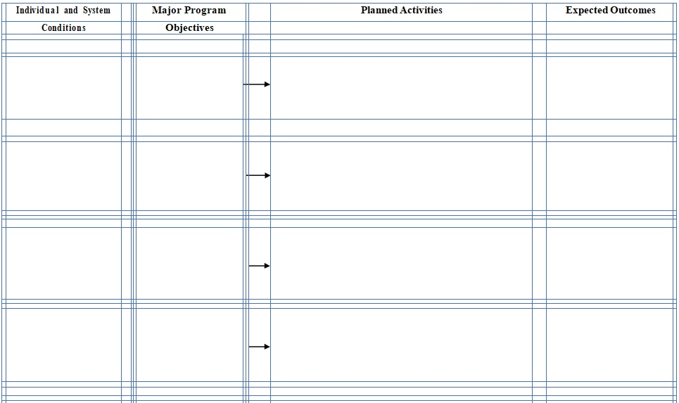 program evaluation logic model template