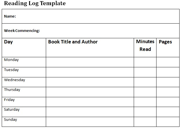 independent reading log template