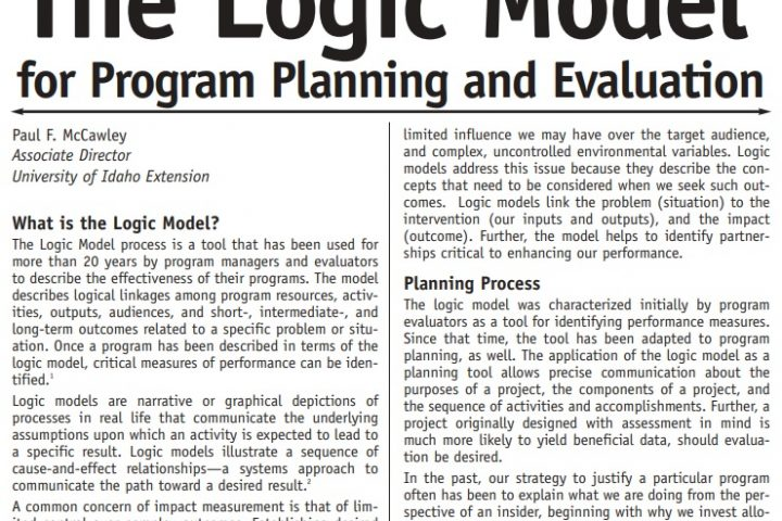 sample logic model template