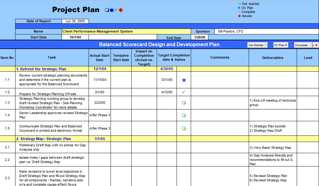 performance improvement plan template excel