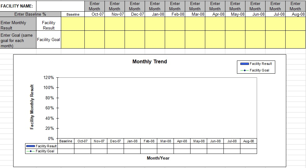 employee performance improvement plan template excel