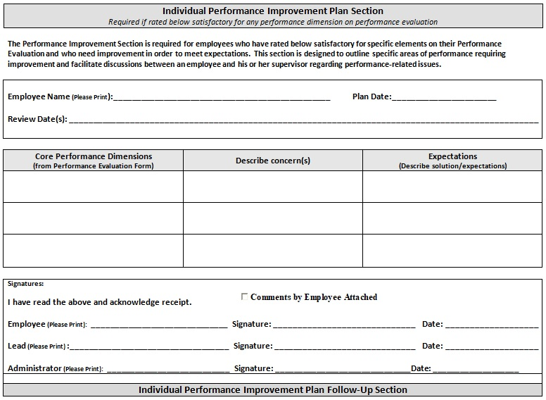 performance improvement plan template free