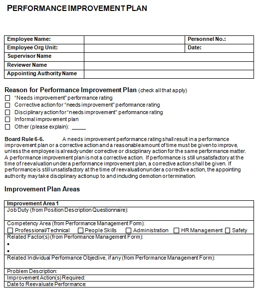 30 day performance improvement plan template