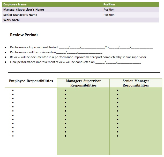 printable performance improvement plan template