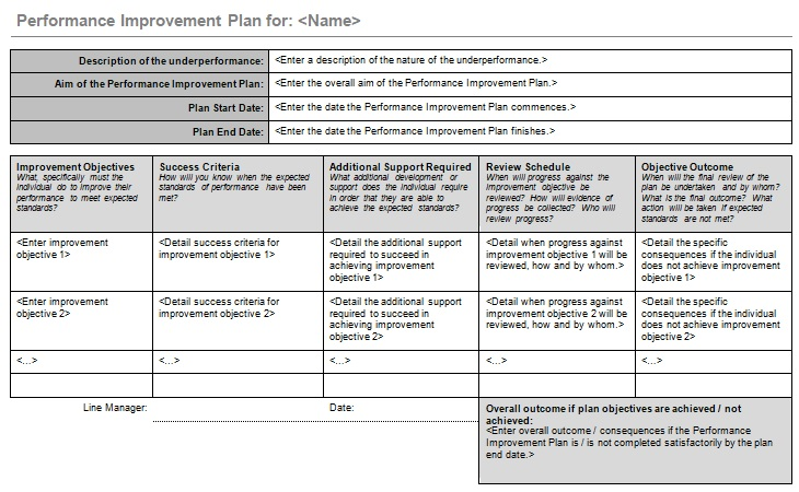 pip performance improvement plan example