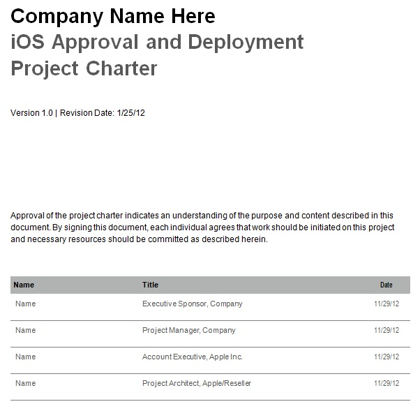 pmp project charter template