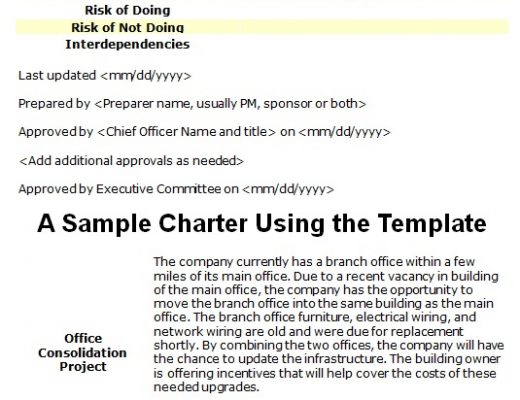 project charter template example
