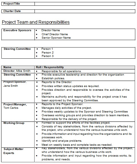 project management charter template