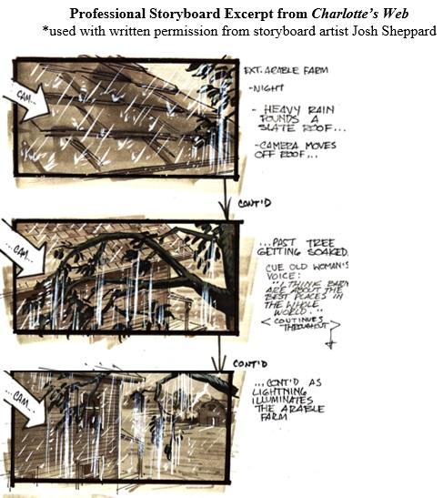 storyboard template word