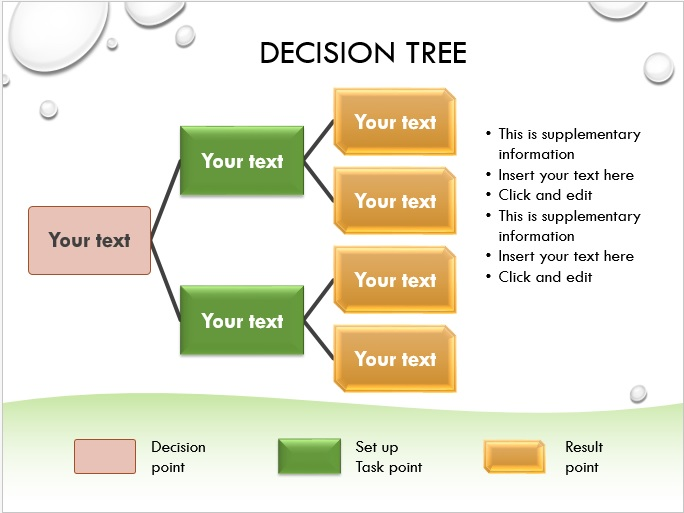 decision tree ppt template