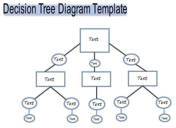 microsoft word decision tree template