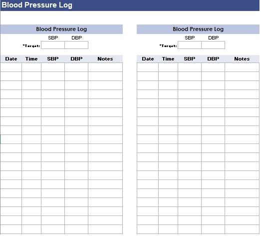 simple blood pressure log template
