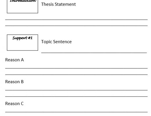 free essay outline template 5