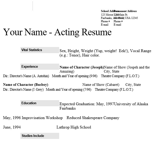 free acting resume template 21