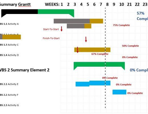 free gantt chart template 9
