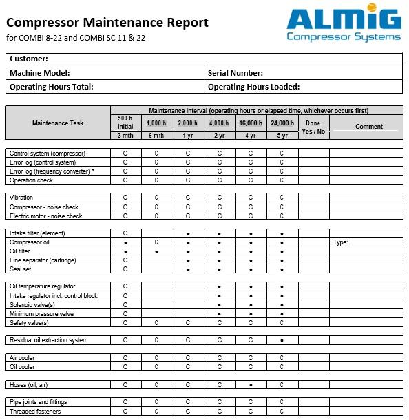 compressor maintenance report