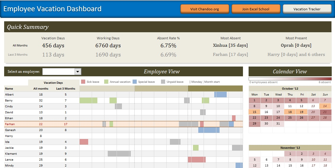employee vacation dashboard in excel