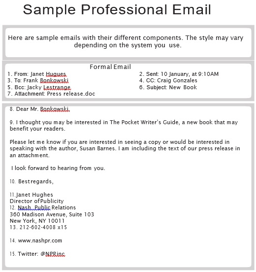 writing professional emails in english