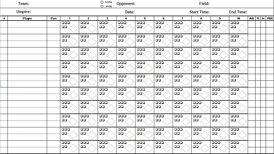 baseball scorecard spreadsheet