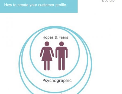 how to create your customer profile template