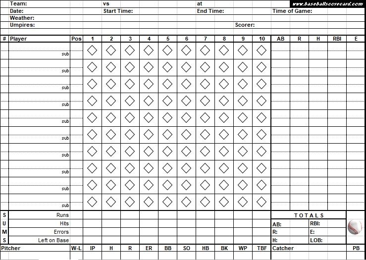 printable baseball scorecard template 1