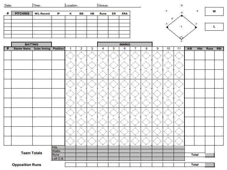 printable baseball scorecard template 13