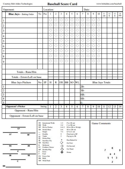 printable baseball scorecard template 14